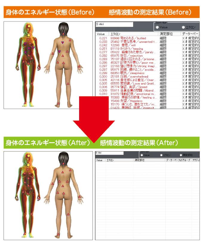 フォトニックフラクタル・ギャラクシー波動測定