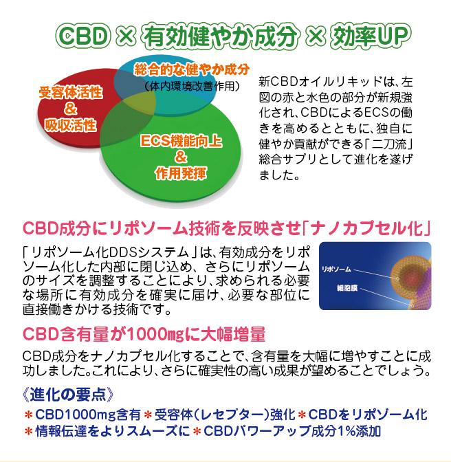 CBDオイル「CBDプラス∞(エイト)」 特徴1