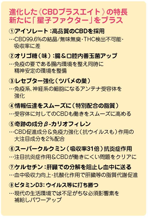 CBDオイル「CBDプラス∞(エイト)」 特徴2