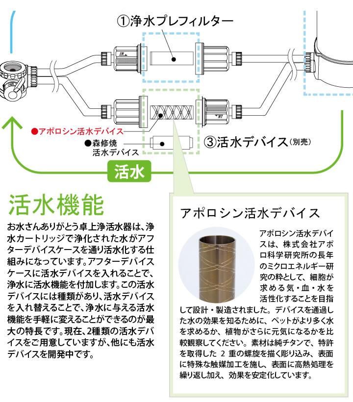 アポロシン活水デバイス