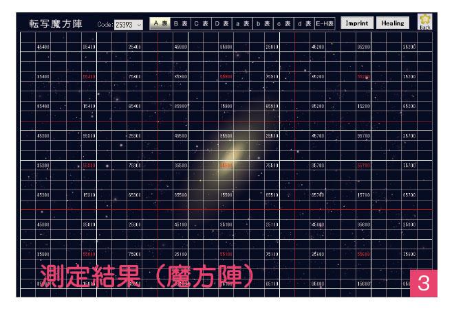 数霊MINI測定画面4