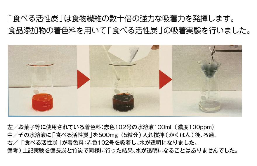 食べる活性炭Noa吸着実験