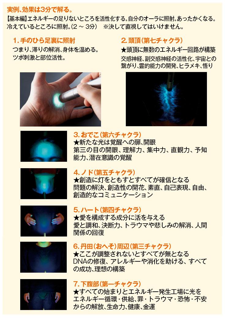 素粒子∞ 再構築ジェネレーター効果